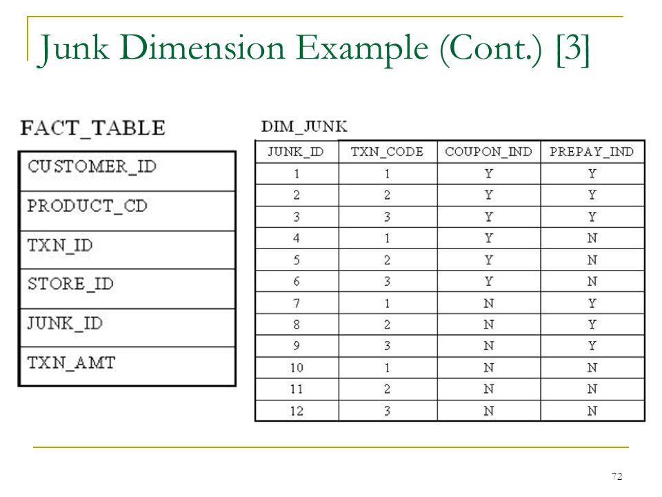 Junk Dimension Example (Cont.) [3]